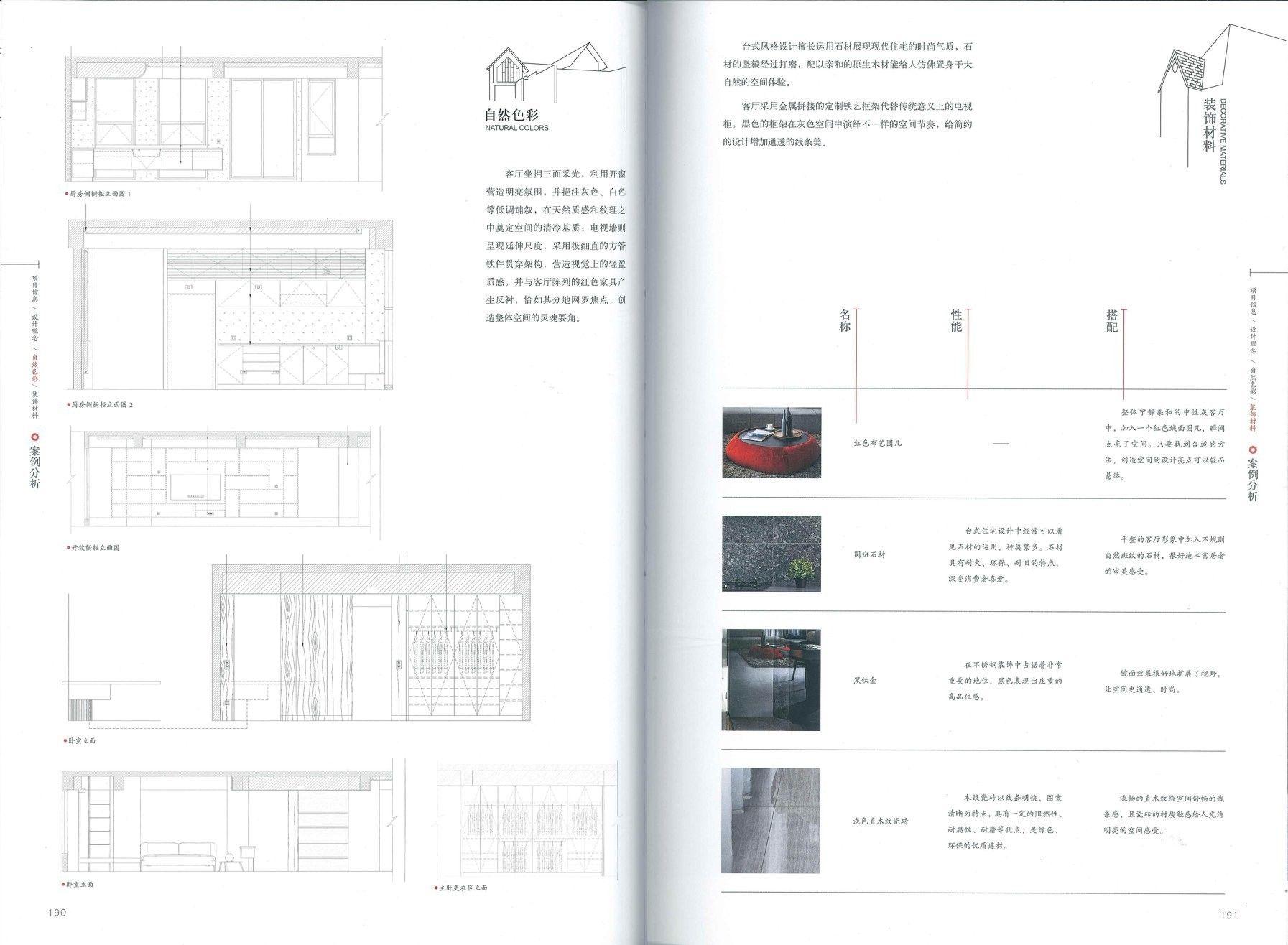 深圳視界出版社-宅在台灣-分子室內裝修設計作品-Straighten Up and Fly Right-3